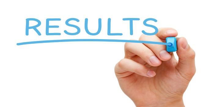 Резултати от класиране на преподавателски и административен състав за академичната 2018/2019 г.