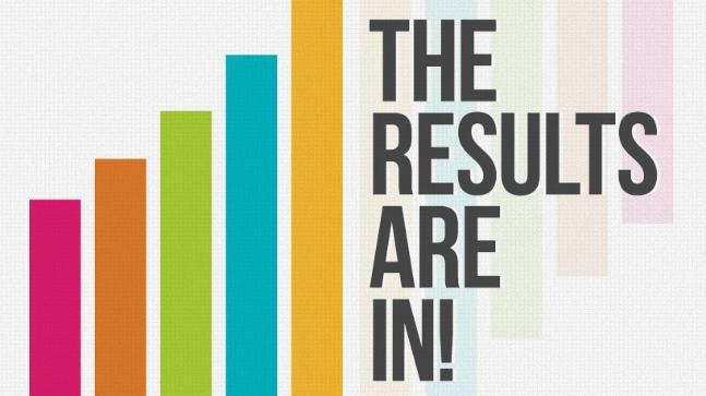 Резултати от кандидатстване на студенти по програма Еразъм+ за зимен семестър на академичната 2019/2020 година